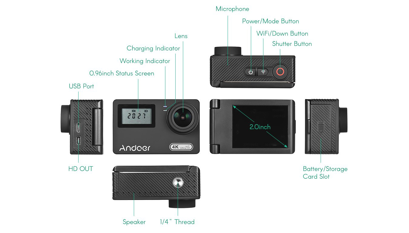 Anoder AN300 - Body, Buttons & Ports - vlog action camera