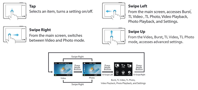 EKEN H5s Plus - Touchscreen Menu