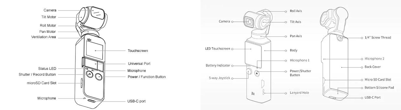 DJI Osmo Pocket vs Fimi PALM - Comparison Review - Body Design