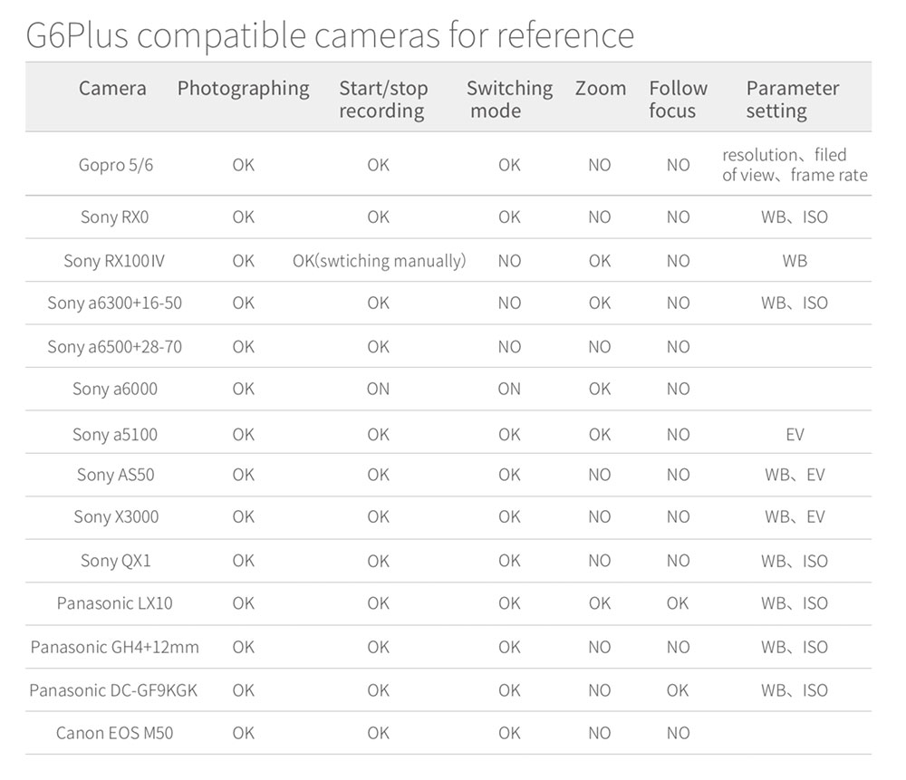 Feiyu G6 Plus compatible camera operations