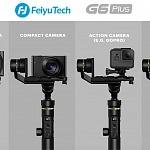 Feiyu G6 Plus – for Mirrorless & Action Cameras & Smartphone