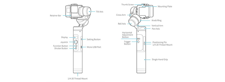 Feiyu G6 gimbal buttons - GoPro Hero6 controls
