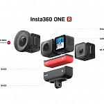 Insta360 ONE R – the most versatile action camera in 2021 – Compared to GoPro Hero9 – DJI Osmo – Sony RX0 II – Review