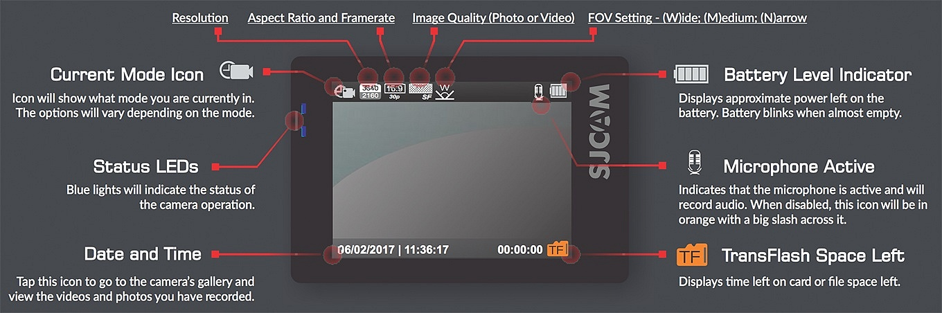SJCAM SJ7 Star - Home Screen