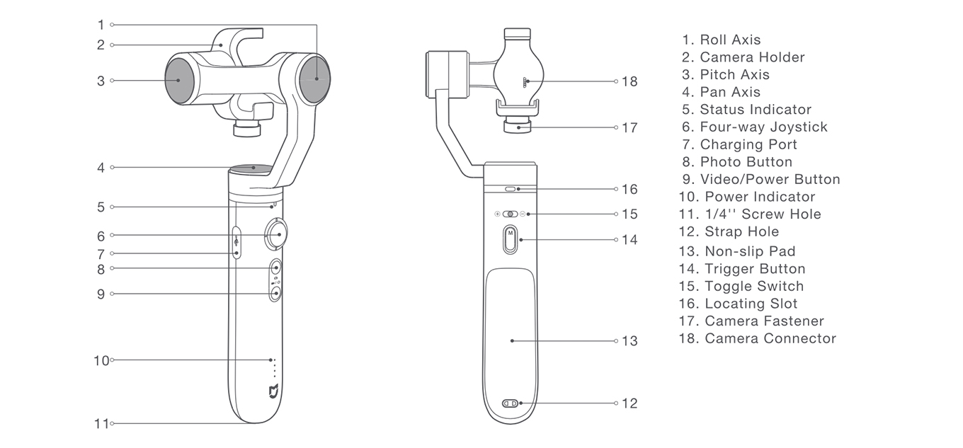 Xiaomi 3-way gimbal for Xiaomi Mijia Action Camera