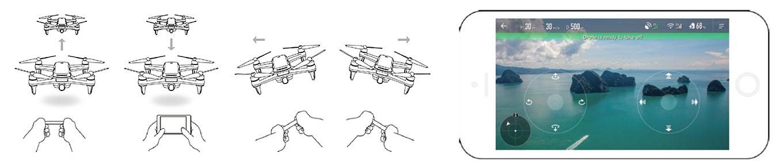 Yi Pixie Drone - Controls