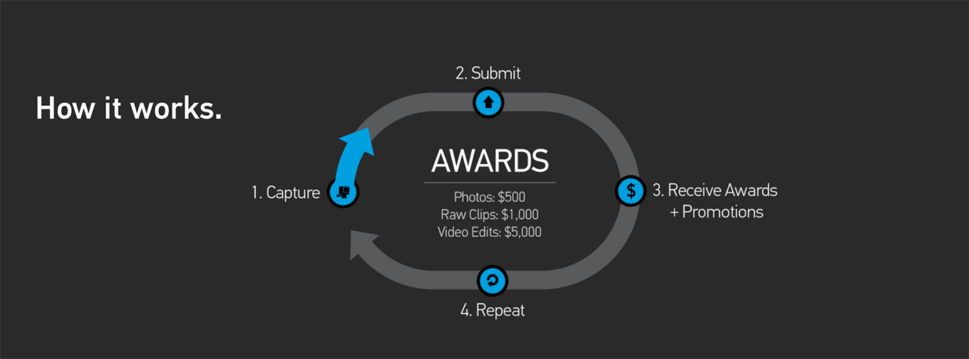 GoPro Awards How to