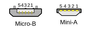 micro USB vs. mini USB